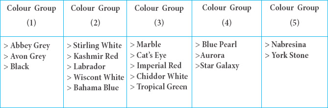 Colour Group Stone Types